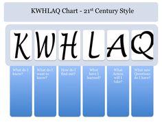 KWHLAQ-chart-template.jpg 800×600 pixels