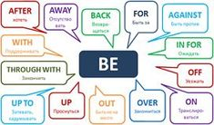 Фразовый глагол be имеет множество сочетаний, и, как правило, их значения легко выводятся из значений предлогов и наречий, которые сочетаются с be.