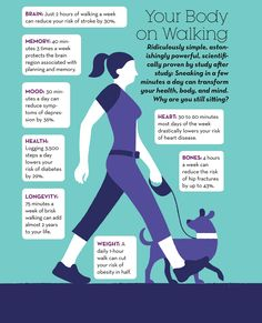 This Is Your Body On Walking  http://www.prevention.com/fitness/health-benefits-walking?cid=soc_Prevention%2520Magazine%2520-%2520preventionmagazine_FBPAGE_Prevention__Walking