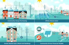 New York Is Bringing Solar To The Masses Through Smart Community Solar Policies