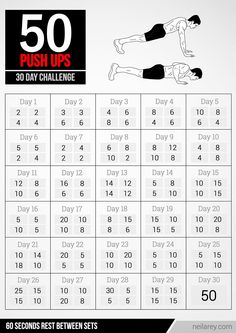 Build up to 50 push ups in a month - 30 day fitness challenge. 30 Day Pushup Challenge, Body Challenge, Paar Workout, 30 Day Push Up, 50 Push Ups, Push Up Workout, Workout Plans, How To Get Better, Better Posture