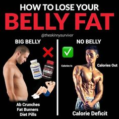 There is no secret to losing belly fat.-There is no magic pill.-There is no waist band that can do it.-There is no machine you can stand on to do it.-There is no amount of ab crunches that will do. Rid Belly Fat, Belly Fat Diet, Burn Belly Fat Fast, Six Pack Abs Workout, Abs Workout Routines, Exercise Workouts, Core Workouts, Training Workouts, Weight Training
