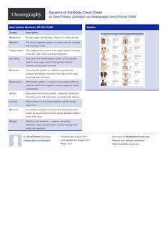 Systems of the Body Cheat Sheet by Davidpol http://www.cheatography.com/davidpol/cheat-sheets/systems-of-the-body/ #cheatsheet #medical #systems #body