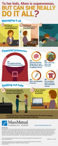 MassMutual mom research study infographic & tips on financial planning and a quiz for moms!