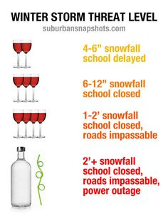 A helpful graphic for the next winter storm.  Order your wine so you are ready!  www.myttv.com/CHEERS2U  Fabulous boutique wines!