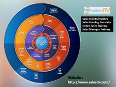 Salesitv offer Sales training courses in Sydney that will help develop your business. Our teaching staff is qualified, experience, relevant and fulfilling. Read More - http://www.salesitv.com/
