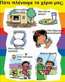 How to Teach Hand washing Steps to Kids in a Simple way Use this poster to explain the kids about ocassions when hand washing is a must. Simple Rules, Simple Way, Global Handwashing Day, Play Market, Body Fluid, Infancy, Healthier You, Science Activities, Health Education