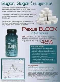 """Are sugar & carbs problematic for you? Plexus offers products that are specially designed to help kill your sugar cravings. """"Block"""" is a carb blocker. It does just what the name suggests, inhibits starches & sugars from converting to glucose in the body by 48%! Contact me if you'd like to try it!"""