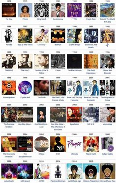 All of Prince's albums in order of release