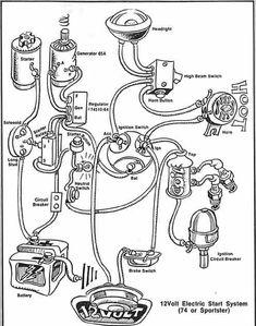 10 Mini Chopper Electrical Wiring Diagrams Ideas Motorcycle Wiring Electrical Wiring Diagram Chopper