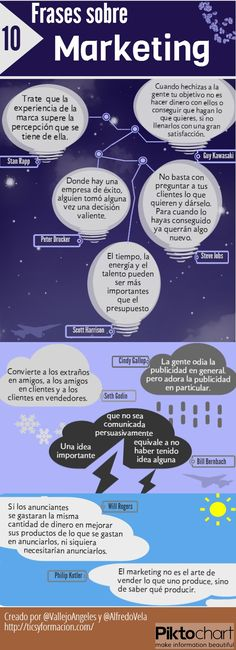 10 frases célebres sobre Marketing #infografia