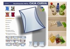 DIY : Plastic bottles boxes and packagings | Recyclart