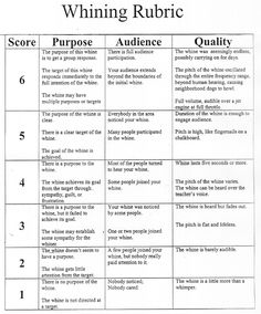 Rubric for research paper on presidents