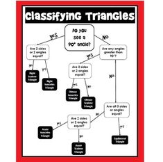 Classifying Triangles Flow Chart by Scaffolded Math and Science Teaching Geometry, Teaching Math, Geometry Lessons, Teaching Time, Teaching Tools, Classifying Triangles, Plane Figures, Math Poster, How To Treat Anxiety