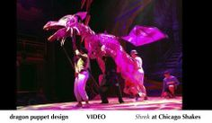 Dragon Puppet Design