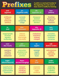 How to use prefixes and how they attach to root words Teaching English Grammar, English Writing Skills, Grammar Lessons, English Lessons, English Vocabulary, Part Of Speech Grammar, Parts Of Speech, Writing Lessons, English Collocations