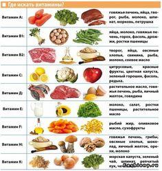 Правильное питание и Ко. Есть, чтобы жить