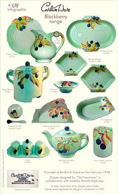 Vintage Crockery, Vintage Dinnerware, China Dinnerware, Vintage China, Vintage Tea, Vintage Ceramic, Vintage Kitchen, Blackberry And Apple Crumble, Best Blackberry