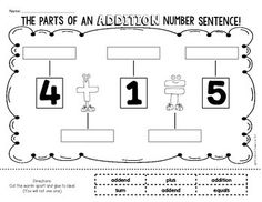 Kindergarten & First Grade resources to teach addition and the parts of a number sentence. Includes labeling, song and posters. $