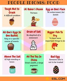 Food Idioms and Sayings! List of useful food idioms with meaning and examples. Learn these food sayings and idioms with ESL printable worksheet to improve your English vocabulary and help your English sound more like a native speaker. English Idioms, English Phrases, English Words, English Lessons, Grammar And Punctuation, Grammar And Vocabulary, English Vocabulary, English Language Learning, Teaching English