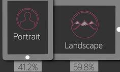 iPad users prefer landscape mode, late-night browsing