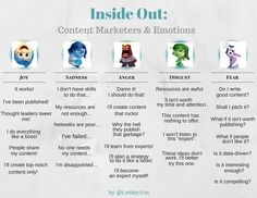 Inside Out: Emotions of content marketer