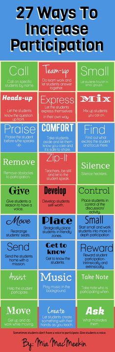27 ways to increase participation