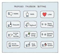 Facebook bottons