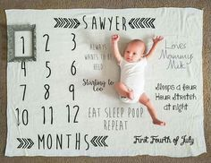 All About Baby Highchairs Happy One Month, Baby Shower Gifts, Baby Gifts, Baby Milestone Blanket, Milestone Blankets, Baby Boy Blankets, Baby Boy Rooms, Baby Milestones, Baby Month By Month