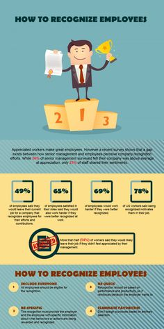 Tips for Effective Employee Recognition Infographic