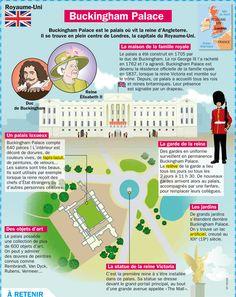 Buckingham Palace à Londres - Angleterre                              …