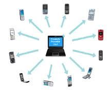 SMS messaging is Bulk SMS Service Provider in Ahmedabad organized by utilizing bulk SMS software package and aggregation services. Act via SMS is one among the foremost wide used money promoting procedures existing. Electrician Services, Internet Marketing Company, Business Requirements, Promote Your Business, Ahmedabad, Text Messages, Seo, Accounting, The Help