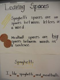 Clever idea to help kids with leaving spaces between words and letters.