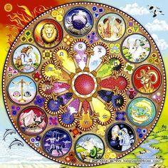 Signos do zodíaco e astroligia: знаки зодиака, астрология znaki zodiaka, astrologi. Zodiac Art, Astrology Zodiac, Astrology Signs, Pisces, Zodiac Signs, Aquarius, Astrology Houses, Astrology Chart, Mandala Art