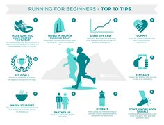 Running for Beginners Here are many benefits to running, but if you're new to the running scene there are a few things you should. Jogging For Beginners, Running Inspiration, How To Start Running, Running Gear, Running Motivation, Fitness Tips, Medical, Warehouse, Mountain