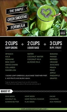 SIMPLE GREEN SMOOTHIE FORMULA...