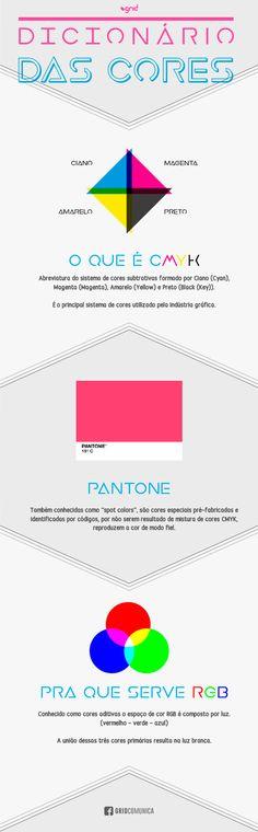 Dicionario das cores, CMYK, RGB, Pantone