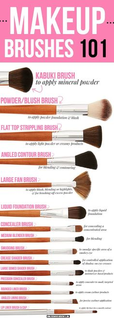 This makeup brush guide shows 15 of the best Vanity Planet makeup brushes, inclu. - - This makeup brush guide shows 15 of the best Vanity Planet makeup brushes, including how to use each type of makeup brush Celebrity Makeup Ideas for W. Makeup 101, Makeup Guide, Makeup Tricks, Skin Makeup, Makeup Tools, Makeup Ideas, Nude Makeup, Makeup Artists, Makeup Geek