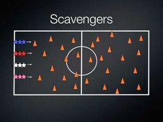 P.E. Games - Scavengers-Good Warm Up game