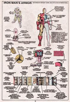 Iron-Man-Armor-Specifications-2.jpg 500×726 pixels
