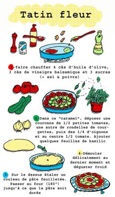 Tambouille» Tatin fleur Family Meals, Kids Meals, Easy Meals, Vegetarian Recipes, Cooking Recipes, English Food, Food Drawing, French Food, Food Illustrations