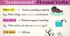 Environment Phrasal Verbs (with Meaning and Examples)