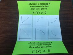 the agony and dx/dt: Function Behavior Foldables for AP Calculus AB