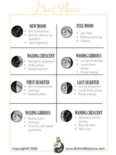 Free PDF Printable, and Letter size. Daily lunar day characteristics, zodiac signs and Moon phases. Astrology Planets, Moon Astrology, Astrology Numerology, Moon Zodiac, Lunar Magic, Moon Magic, Moon Phase Calendar, Calendar March, New Moon Full Moon