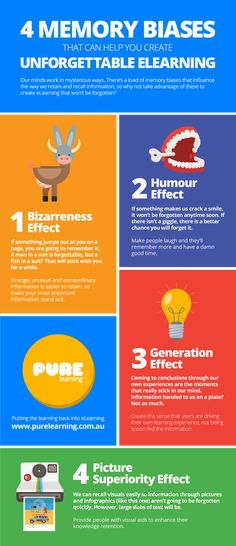 4 Memory Biases That Can Help You Create Unforgettable E-Learning (Infograph)