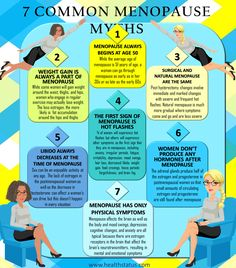 Menopause and postmenopause solutions there are 3 stages of women cycles when we past our middle age. Defining symptoms and healthy lifestyles. Menopause Diet, Post Menopause, Menopause Symptoms, Menopause Signs, Menopause Humor, Disease Symptoms, Weight Gain, How To Lose Weight Fast, Weight Loss