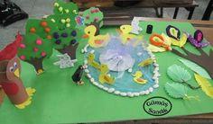 okul öncesi ögretmen sergi proje çalışmaları ile ilgili görsel sonucu