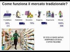 Cambia supermercato. cerca DaveTarta su Google.  Qualità - Consegna - Risparmio - Garanzia 90 giorni.