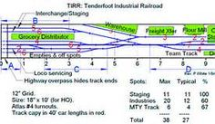 ... - Model Railroading, Model Trains, Reviews, Track Plans, and Forums