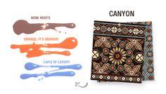 Canyon in Essie nail polishes: Mink Muffs, Orange, It's Obvious, Lapiz of Luxury